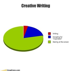 funny-graphs-creative-writing